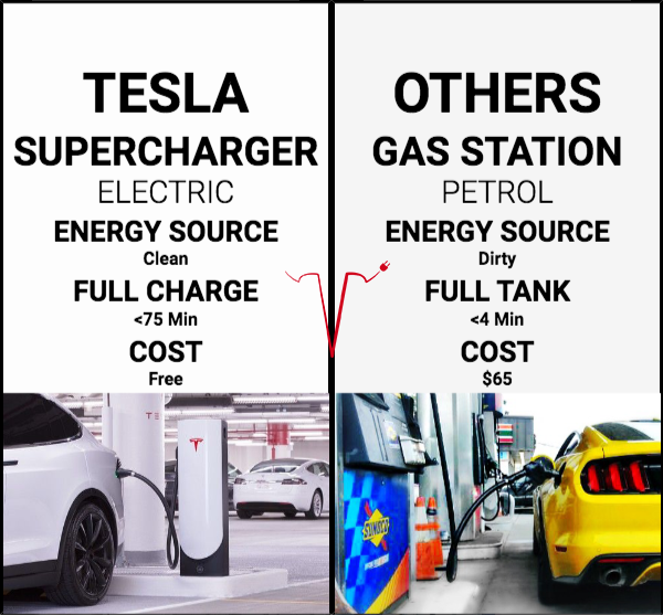 tesla vs. others